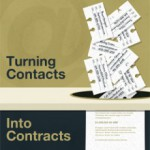iThemes: Turning Contacts Into Contracts ebook